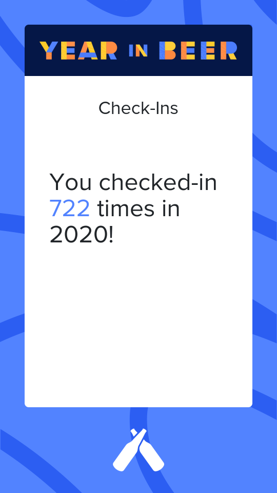 Untappd Year In Beer 2020 - Check-Ins